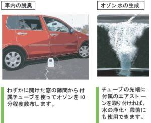 車の中や小さなゴミ置き場などもお手軽脱臭